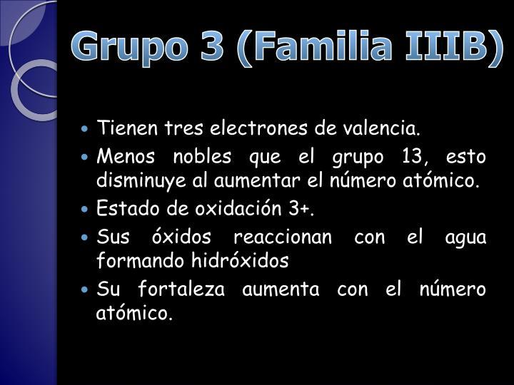Ppt tabla peridica grupos 3 y 4 powerpoint presentation id2360400 grupo 3 familia iiib urtaz Images