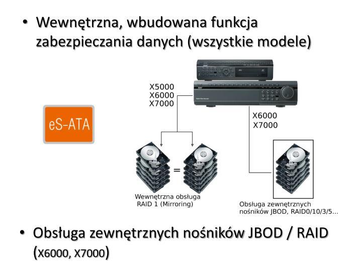 Wewnętrzna, wbudowana funkcja zabezpieczania danych (wszystkie modele)