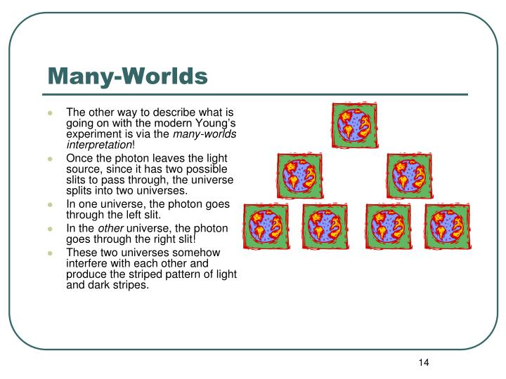Many-Worlds