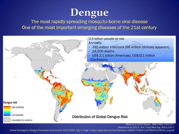 3.5 billion people at risk