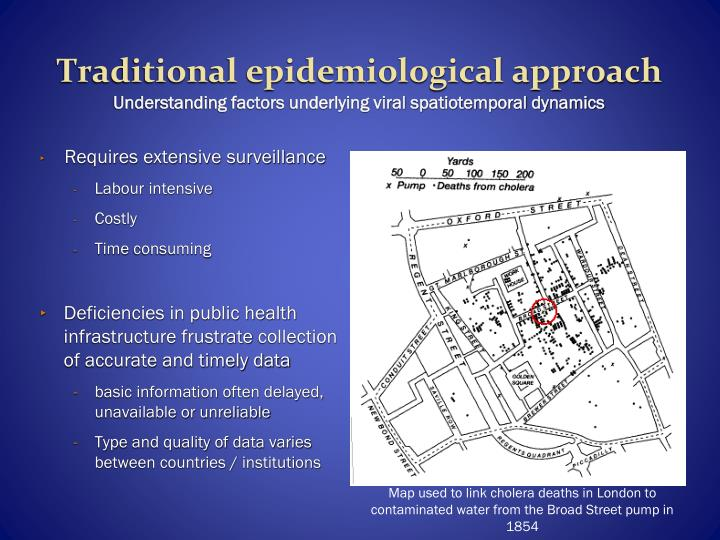 Traditional epidemiological approach