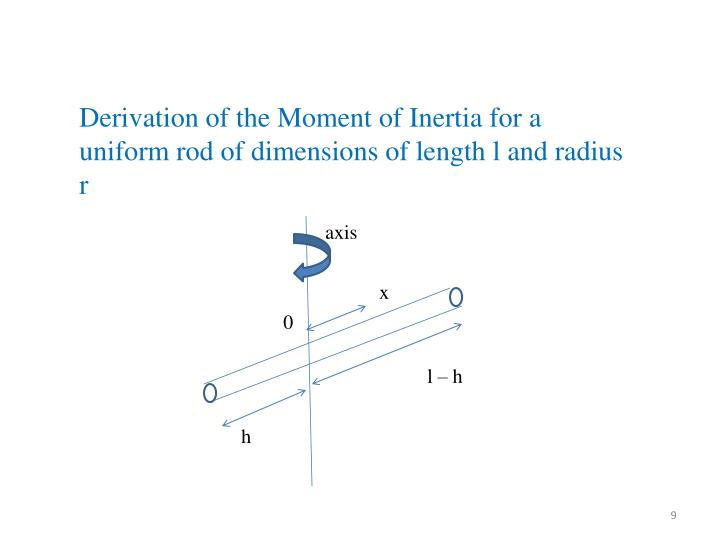 Derivation of the Moment of Inertia for a uniform rod of dimensions of length l and radius r