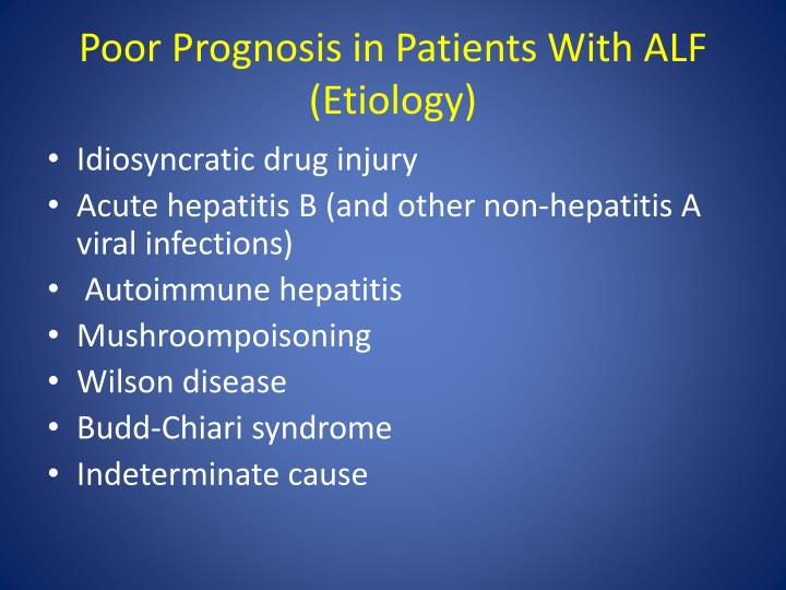 Poor Prognosis in Patients With