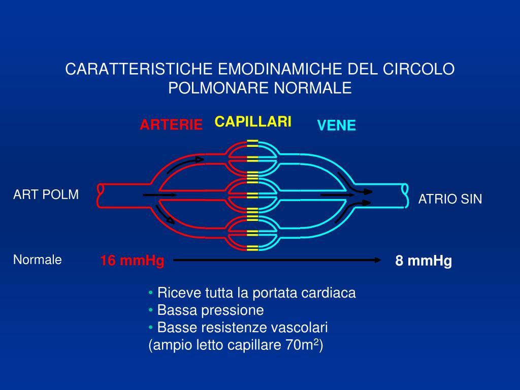 PPT - IPERTENSIONE ARTERIOSA POLMONARE OGGI: RINNOVATO..