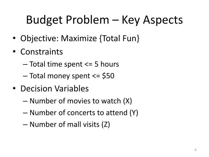 Budget Problem – Key Aspects