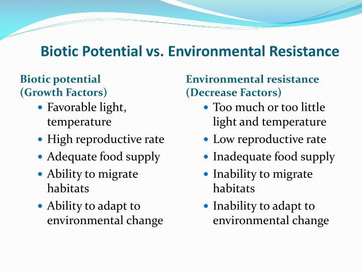 Biotic Potential vs. Environmental Resistance