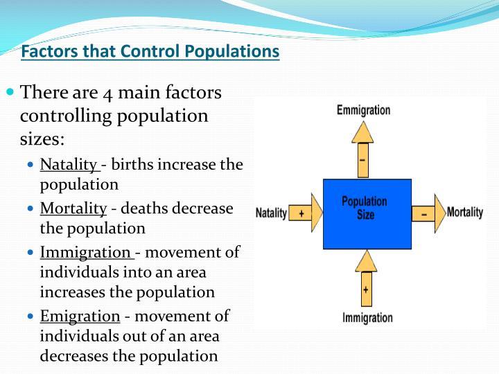 Factors that Control Populations