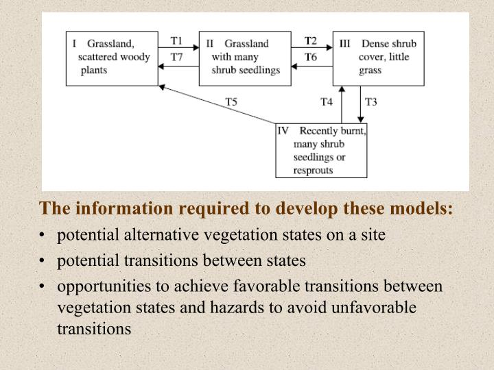 The information required to develop these models: