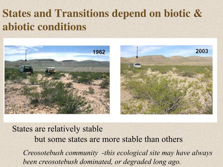 States and Transitions depend on biotic & abiotic conditions
