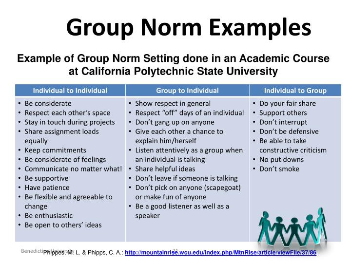 Group Norm Examples