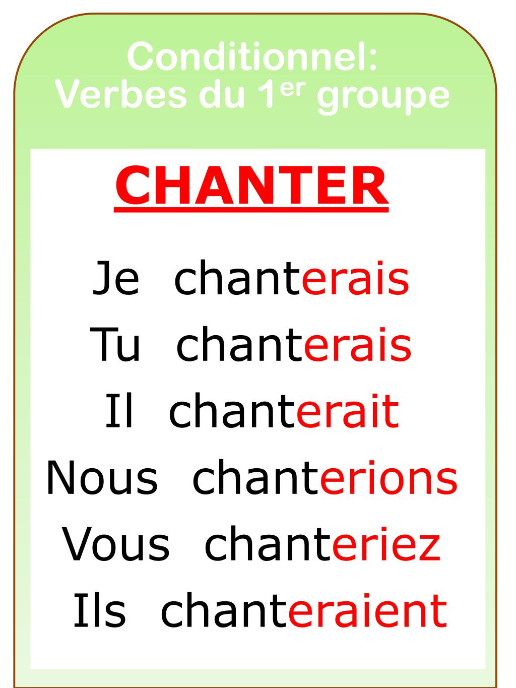 Ppt Conditionnel Verbes Du 1 Er Groupe Powerpoint Presentation Free Download Id 2361990