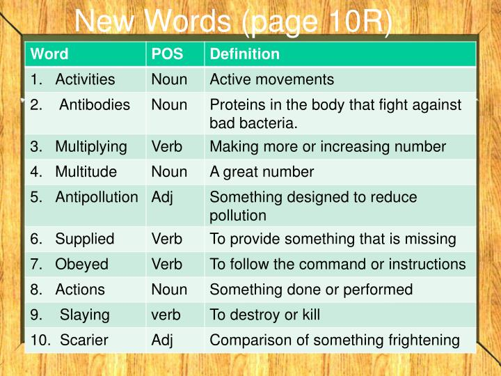New Words (page