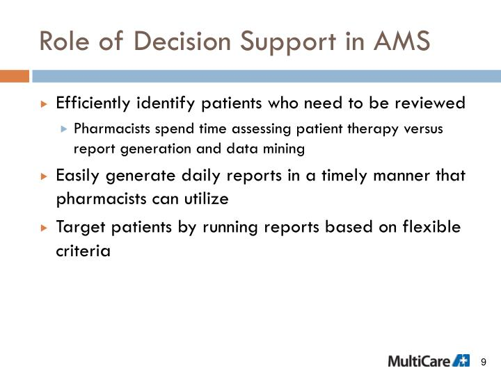 Role of Decision Support in AMS