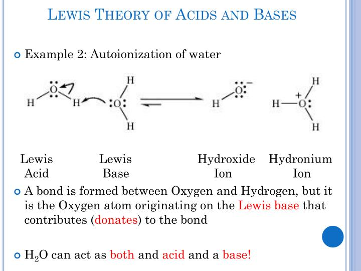 Lewis Theory of Acids and Bases