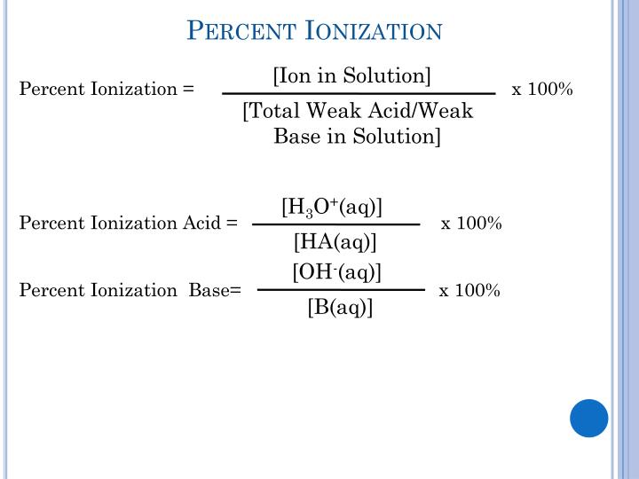 [Ion in Solution]