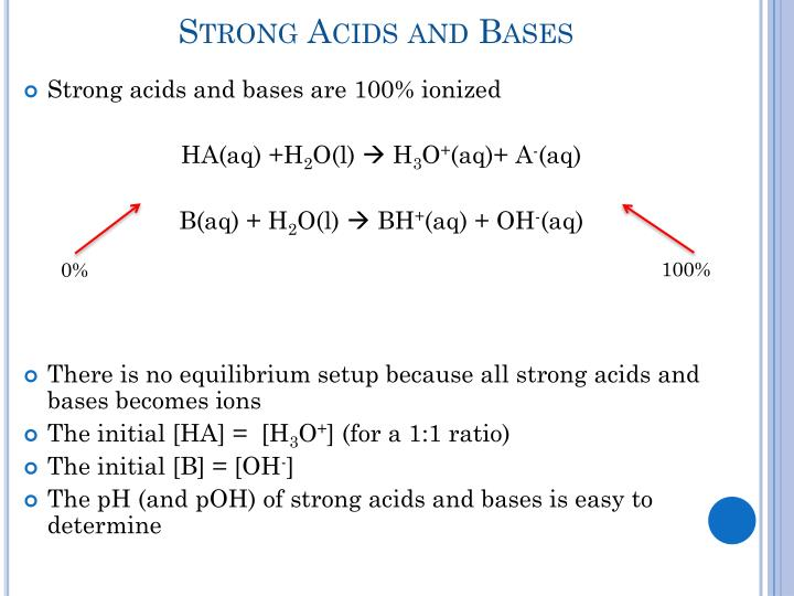 Strong Acids and Bases