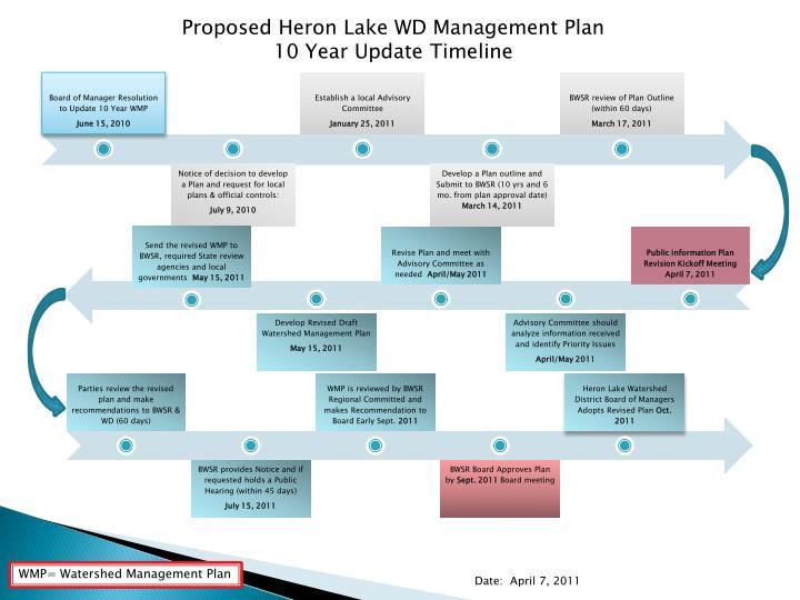Proposed Heron Lake WD Management Plan