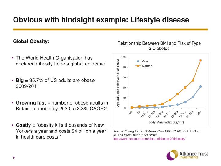 Obvious with hindsight example: Lifestyle disease