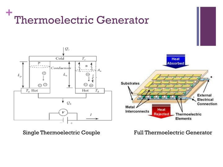 Dc Dc Converter For A Thermoelectric Generator on teg diagram