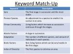 keyword match up