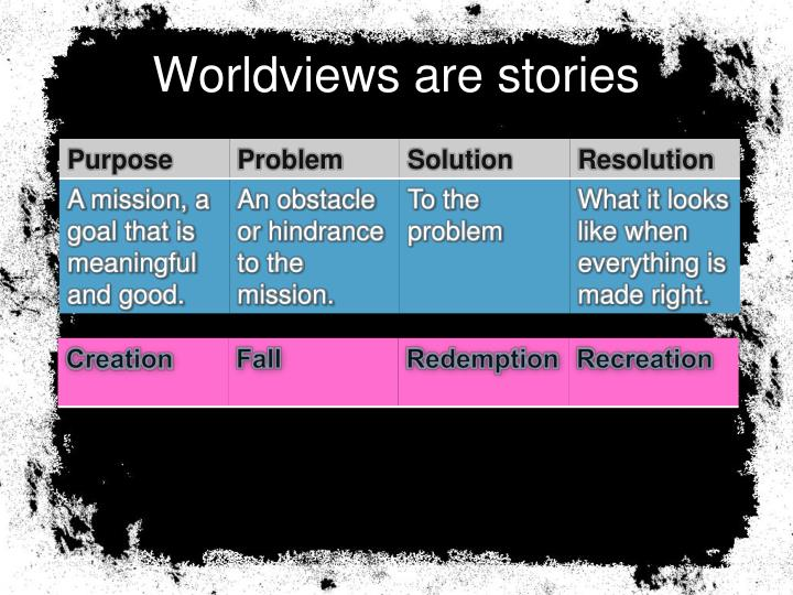 Worldviews are stories