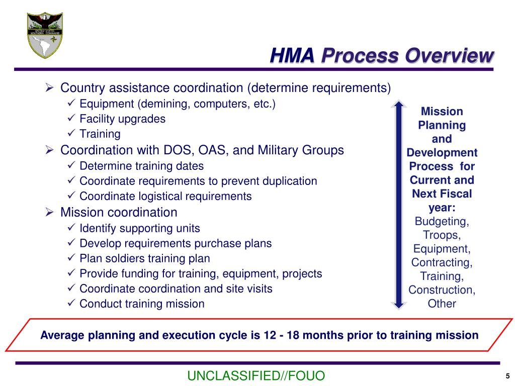 PPT - Humanitarian Mine Action (HMA) Colombia Assistance