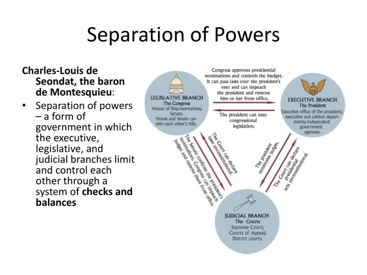 an analysis of the separation of powers and the system of checks and balances The separation of powers and the system of checks and balance real-world examples of the separation of powers and checks/balances in action an example of real.