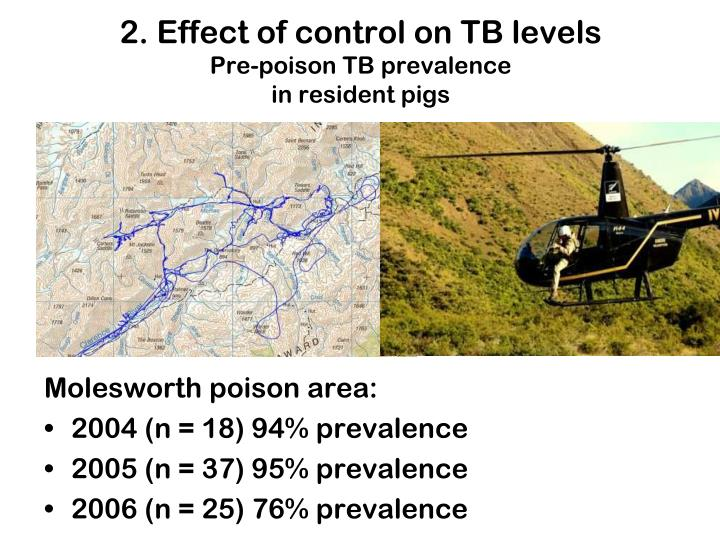 2. Effect of control on TB levels