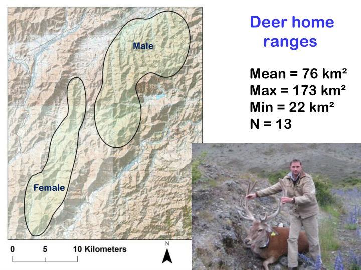 Deer home ranges