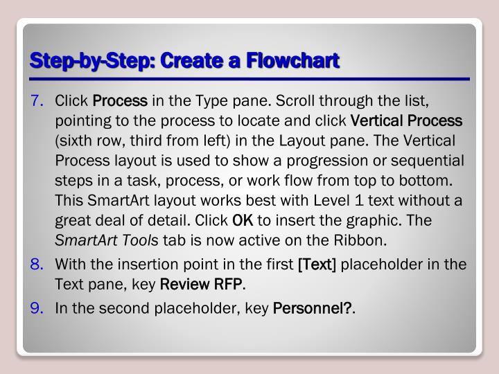 Step-by-Step: Create a Flowchart