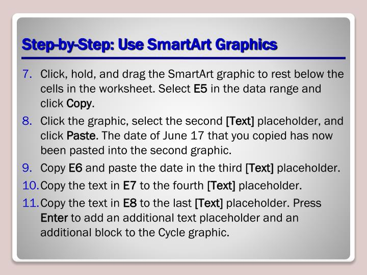 Step-by-Step: Use