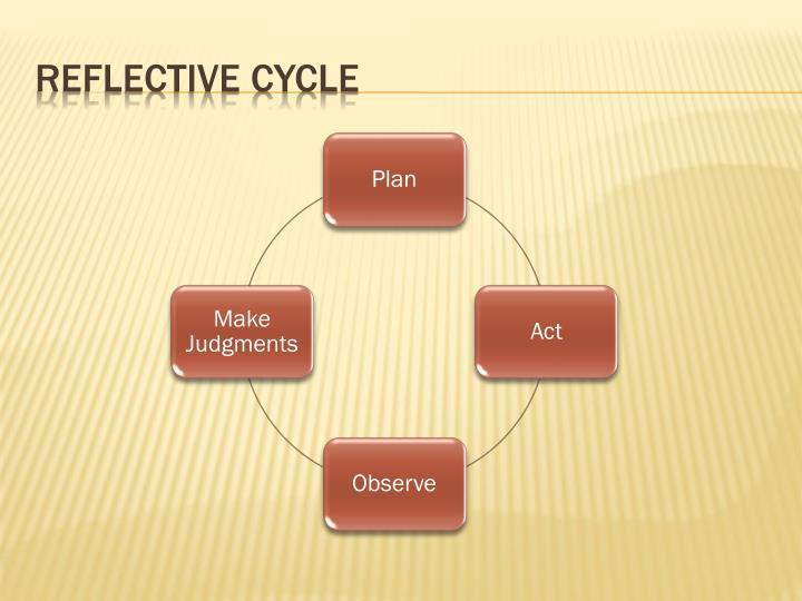 Reflective cycle