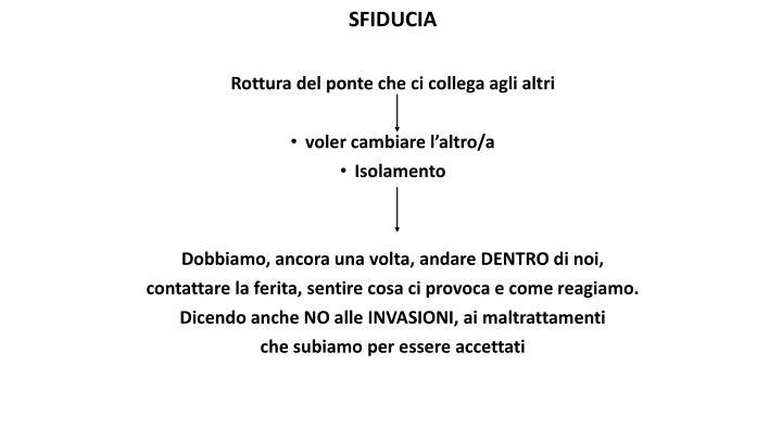 SFIDUCIA