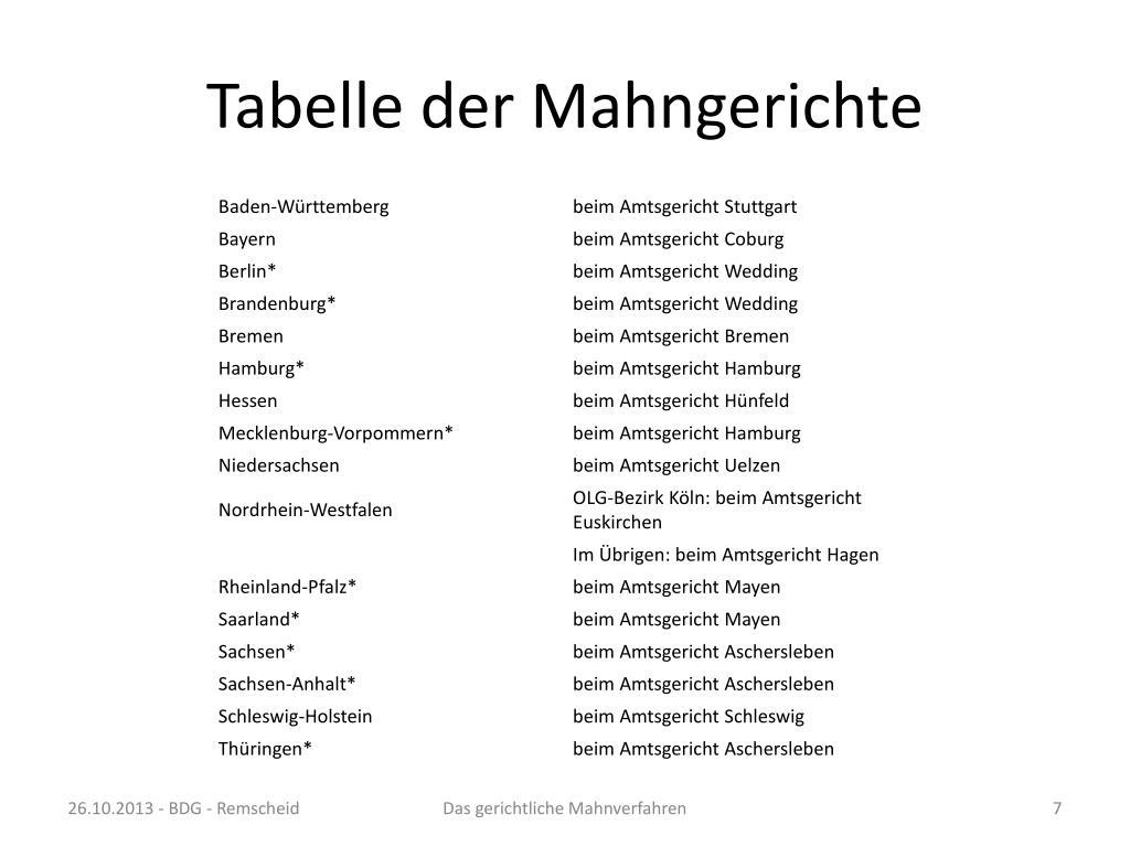 PPT - Das gerichtliche Mahnverfahren PowerPoint ...