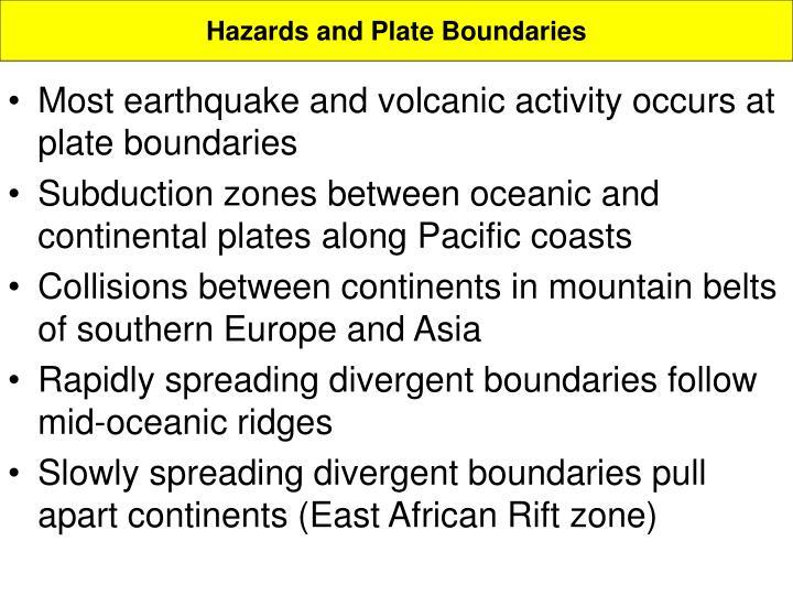 Hazards and Plate Boundaries