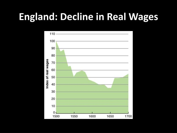 England: Decline in Real Wages