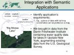 integration with semantic applications
