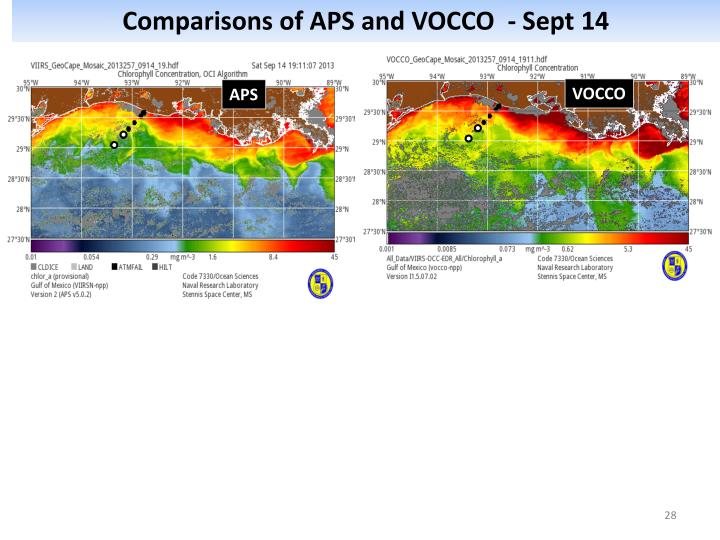 Comparisons of APS and VOCCO  - Sept 14