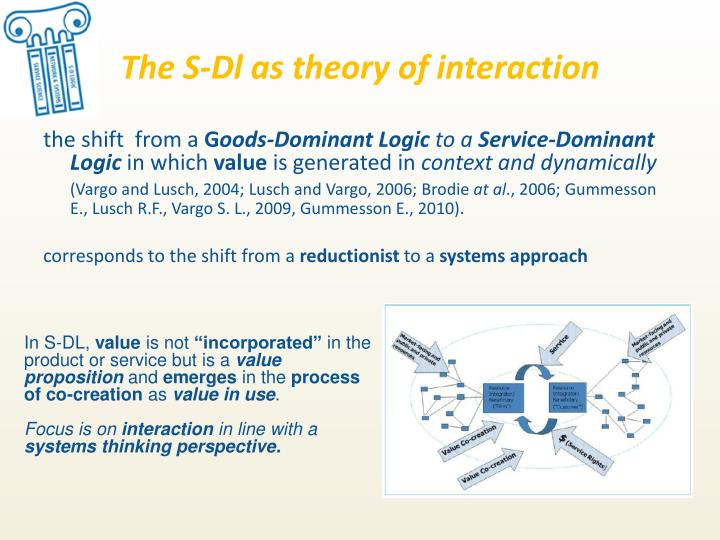 The S-Dl as theory of interaction
