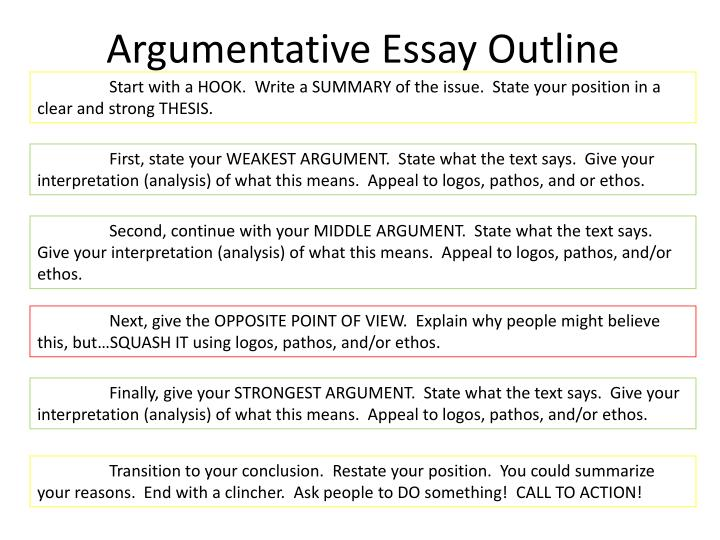 PPT - Argumentative Essay Outline PowerPoint Presentation, Free Download -  ID:2366617