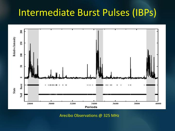 Intermediate Burst Pulses (IBPs)