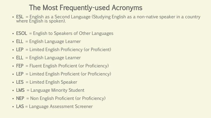 The most frequently used acronyms