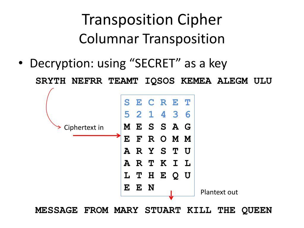 6x6 Cipher