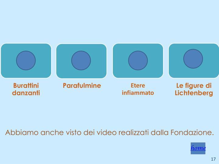 Abbiamo anche visto dei video realizzati dalla Fondazione.