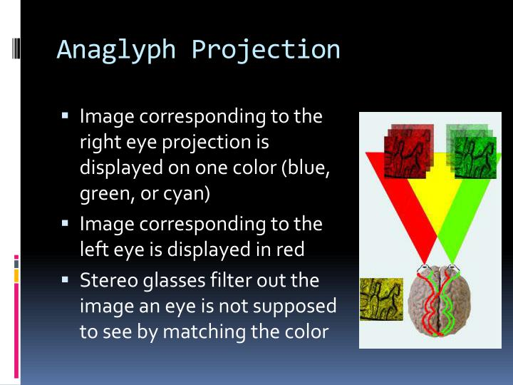 Anaglyph Projection
