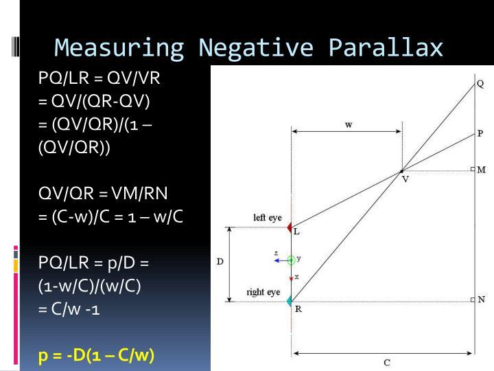 Measuring Negative Parallax