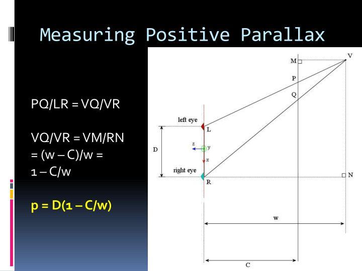 Measuring Positive Parallax