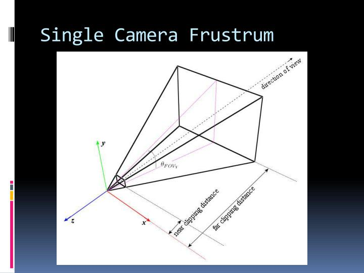 Single Camera