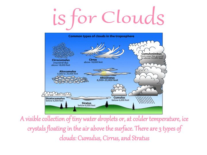 I s for clouds