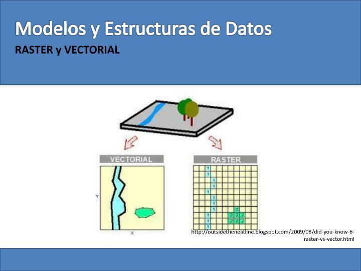 Modelos y Estructuras de Datos